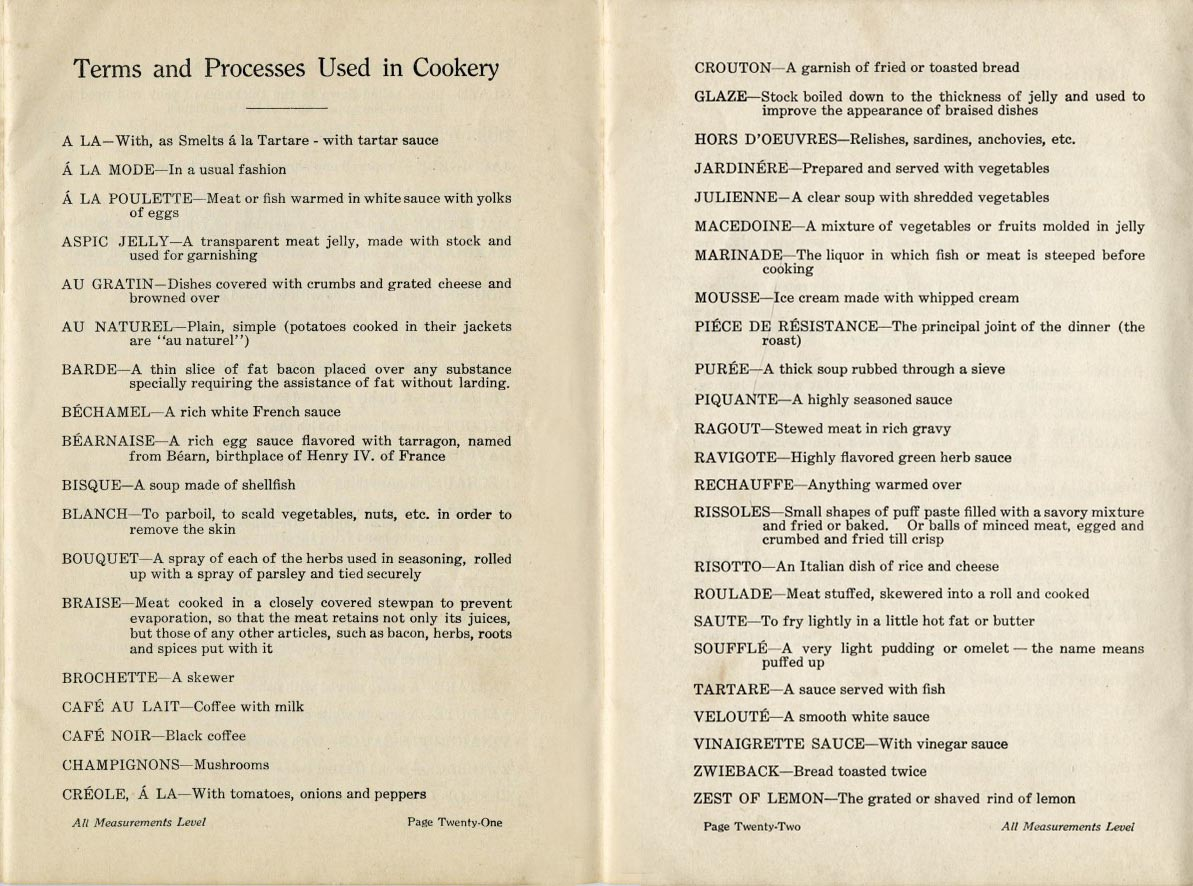 Cooking Terms Toast